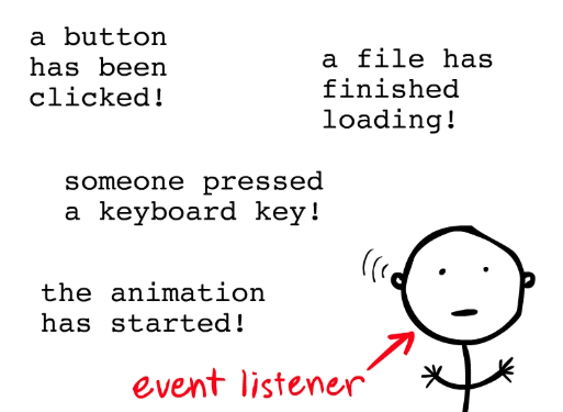 Image showing a cartoon person *listening* to an event